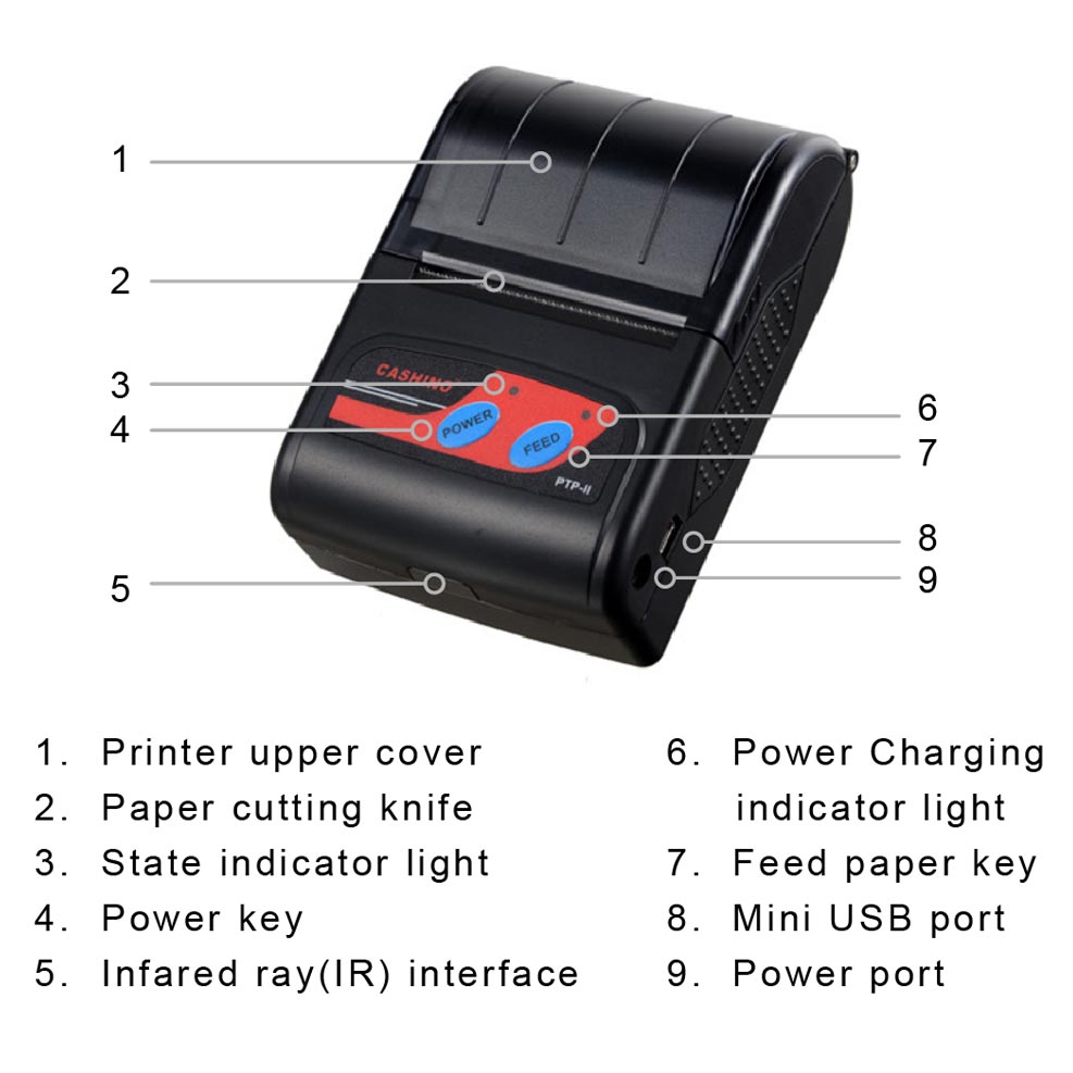 58MM portable mobile bluetooth thermal printer PTP-II